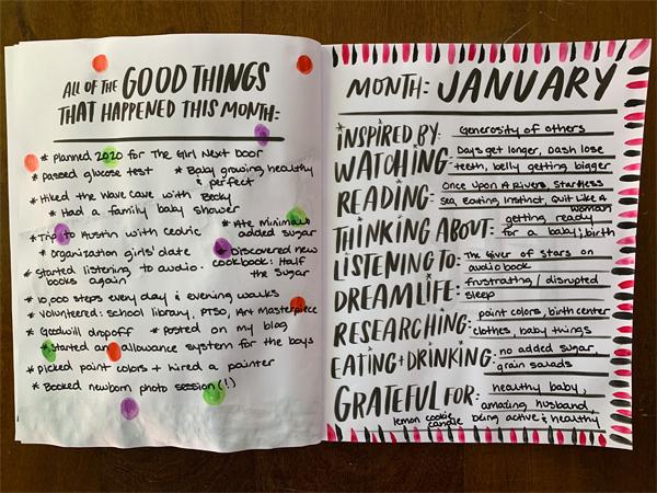 January Wrap Up | RISING*SHINING